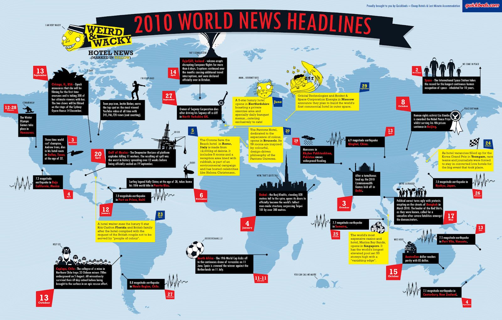 Beautiful lies - infographics inspirations: 2010 world news headlines