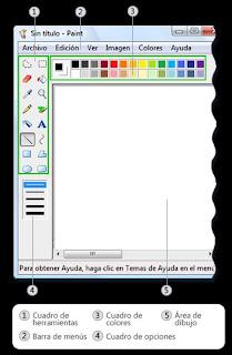 Dibujar hoy qu es el paint qu se puede hacer con l for Que se puede cocinar hoy