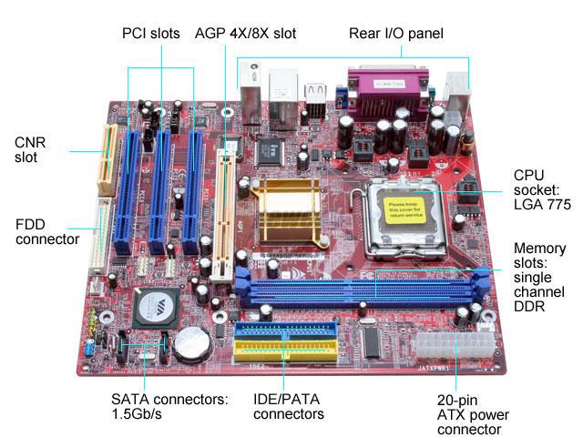 Judiith rodriigueez agosto 2010 for Arquitectura x86 pdf