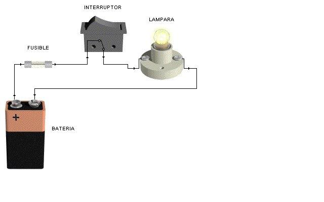 Circuito Basico : Partes de un circuito electrico basico circuitos para