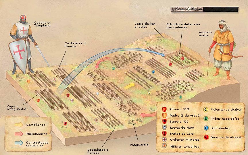 plano de la Batalla