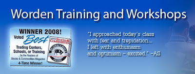Worden Training Classes