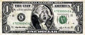 US Dollar Stress