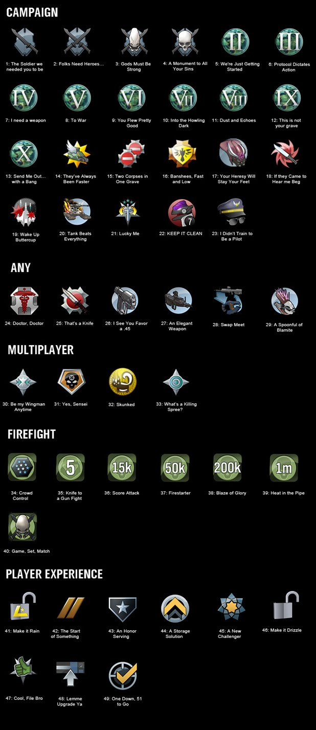 halo reach rank unlocks