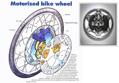 Cheap Bicycle Wheels on Snippet On The Invention From The Machine Design Magazine  2005