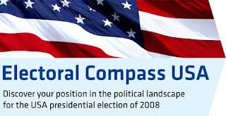 Electoral Compass USA