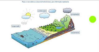 image002 Importância da água para crianças