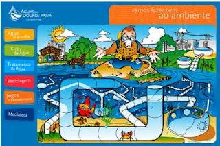 image004 Importância da água para crianças