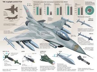 модель самолета из бумаги F-16 «Файтинг Фалкон»