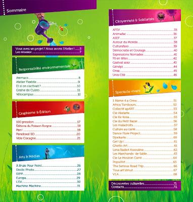 Sommaire du guide associatif de l'Atlelier des Initiatives