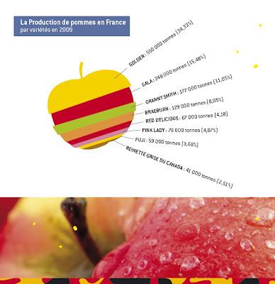 Plaquette Pomme Ariane 4e de couverture