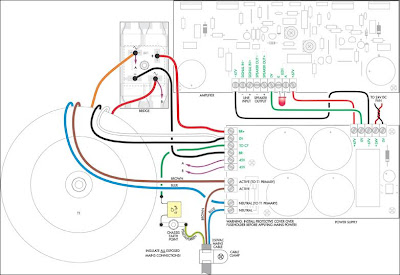 wiring a homeline service panel wiring diagram for car engine mgc wiring diagram in addition 100 breaker box wiring diagram additionally wiring a main lug panel
