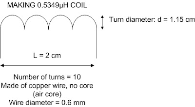 One way to make 0.5349µH coil