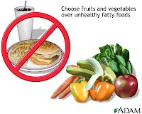 Health And Fitness Diets