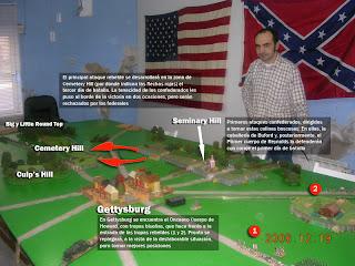 Desarrollo somero de la batalla de Gettysburg del Club Estandarte