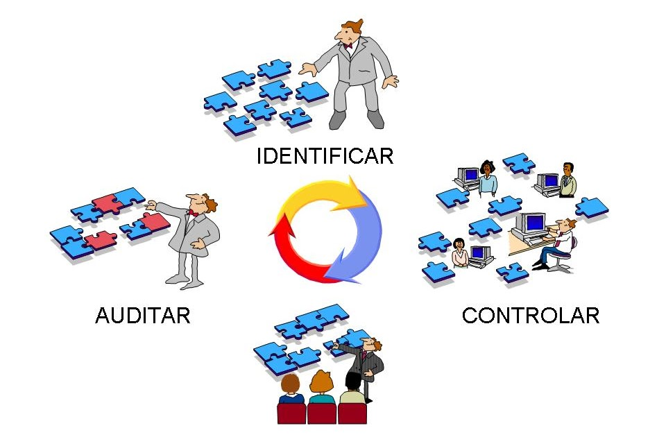 Qu significa cmmi administraci n de la configuraci n for Que significa oficina