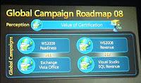 Microsofts kampanjer för 2008
