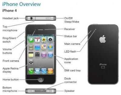 iPad User Guide Manual iOS4 (iOS 4.2 Software) WiFi + 3G