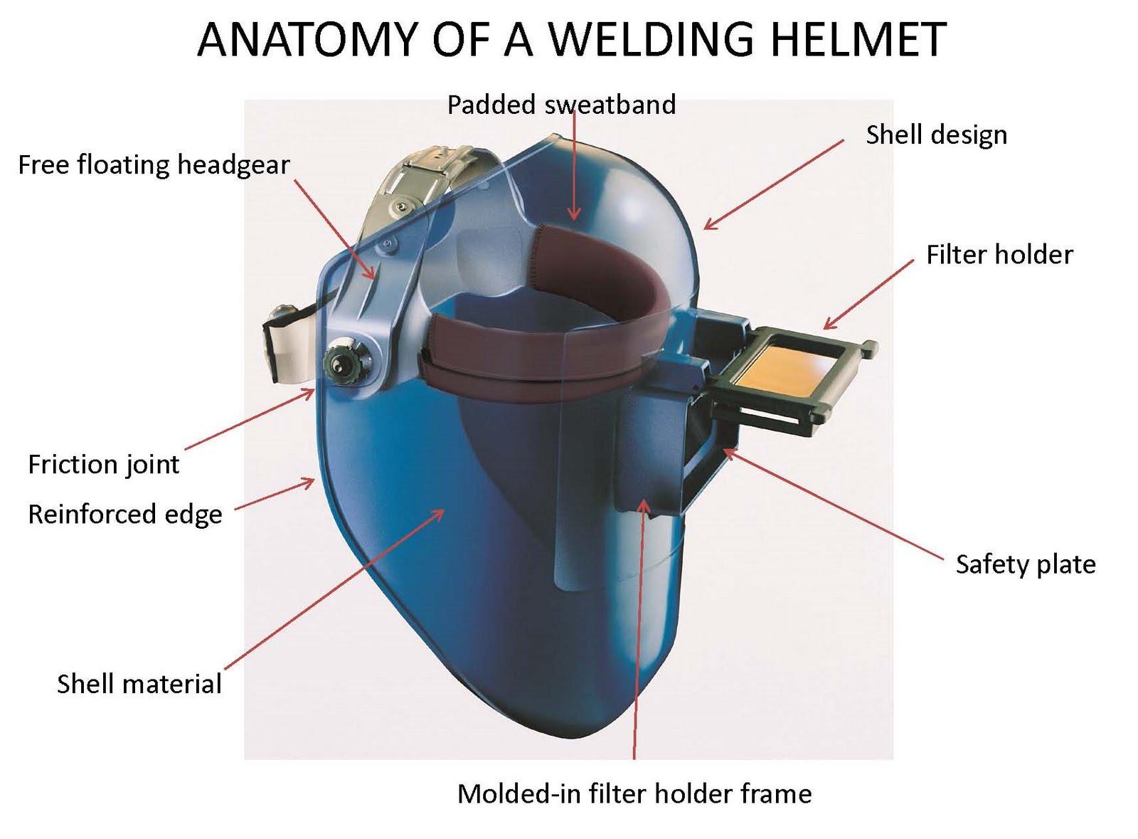 ppe forum (a knowledge transfer forum) welding helmets Welding Helmet Outline