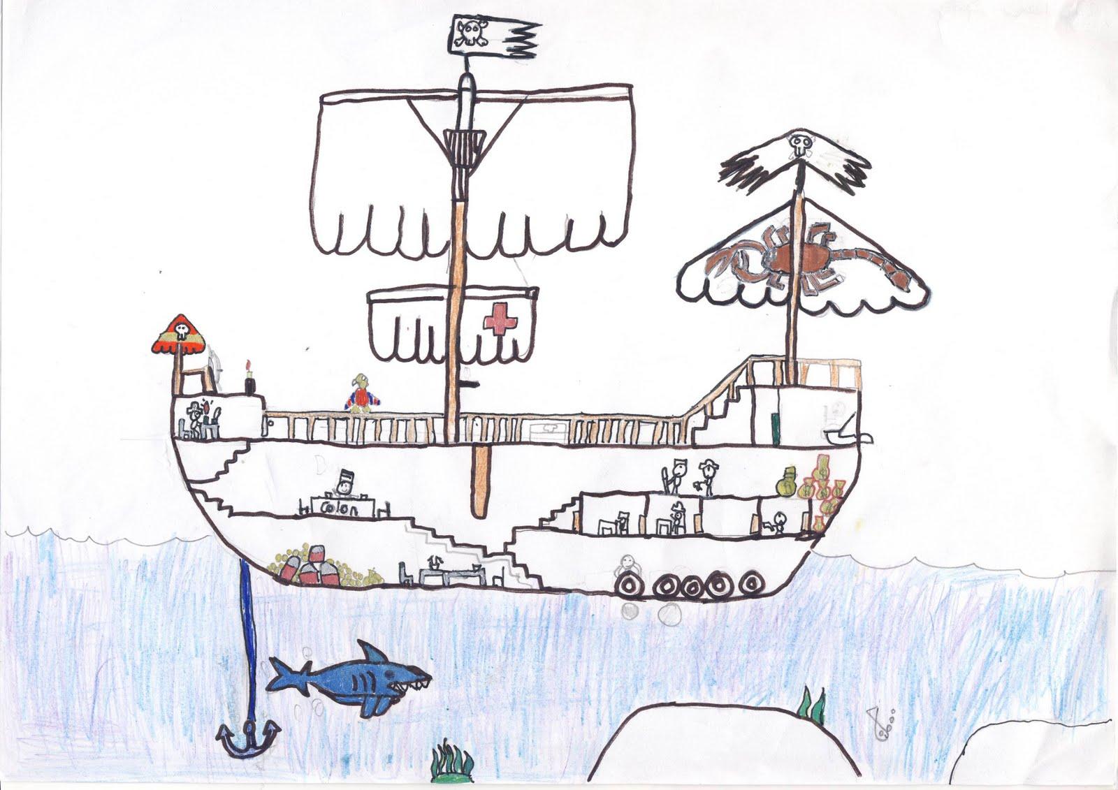 Cuarto de primaria seguimos investigando en el for Todo sobre barcos
