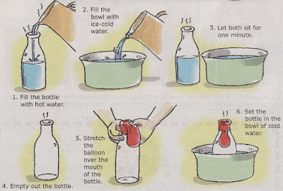 how to create water baths for science experiments