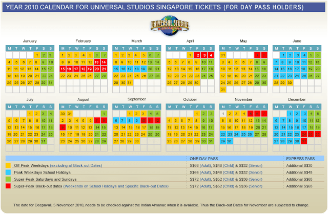 All about USS passes