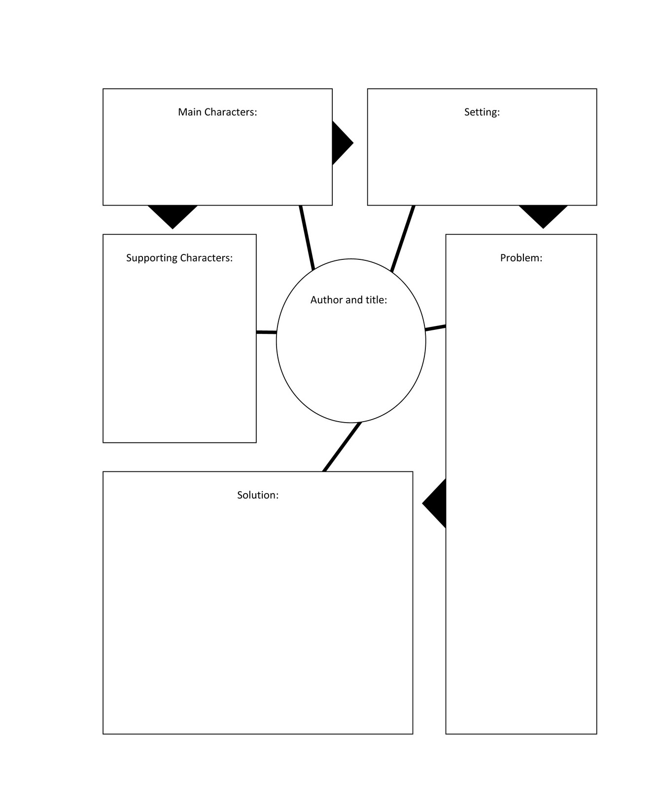 Story Structure Graphic Organizer Graphic story organizer 1