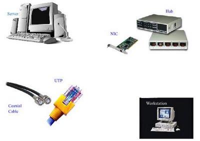 Perangkat keras hardware jaringan komputer adalah perangkat yang