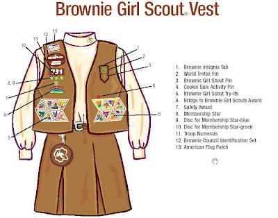 Ames Brownies Badges Earned To Date