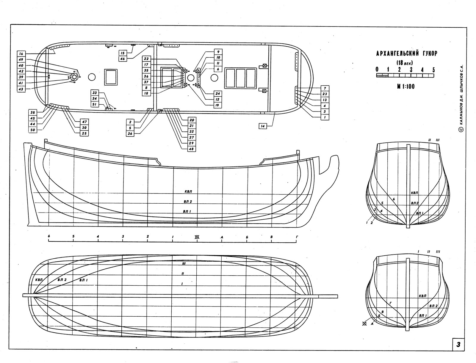 Model ship plans free download gukor modelship Blueprint designer free