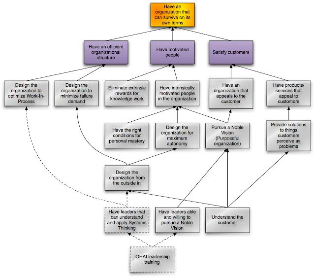 organizational structure argumentative essay writing resources persuasive essays hamilton college