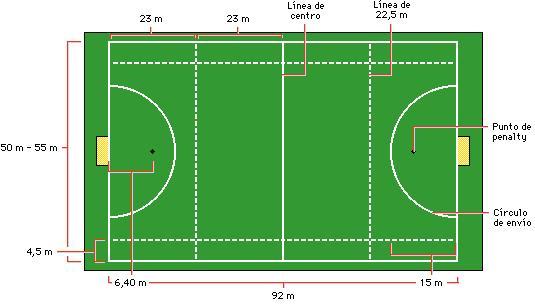 Futbol Sala Cancha Medidas