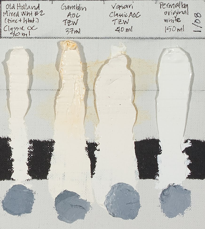 Theory and practice the white test 5 years in the making tuesday may 11 2010 nvjuhfo Image collections