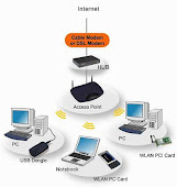 Teknik Komputer Jaringan