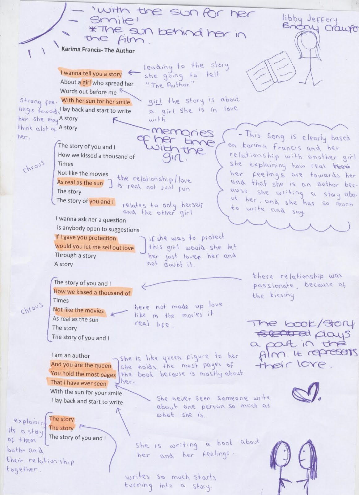 Annotations Of The Lyrics