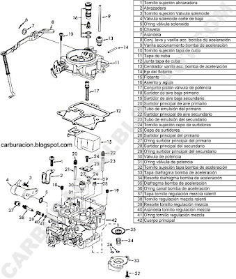 Holley Single Barrel Carburetor likewise 2 Barrel Carburetor Diagram moreover 1405 Edelbrock Manual Choke Diagram further Electric Choke Wiring Diagram as well Holley 4 Barrel Carb Diagram. on wiring diagram for holley electric choke