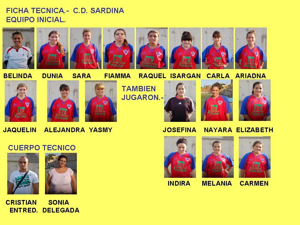 Escudos de equipos de fútbol españoles El Mirador Español - Imagenes De Insignias De Futbol