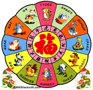 Chinese Zodiac Signs With Image Chinese Zodiac Symbols Picture 3