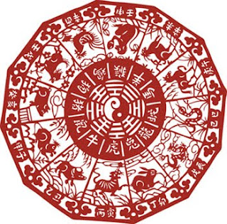 Chinese Zodiac Signs With Image Chinese Zodiac Symbol Picture 6