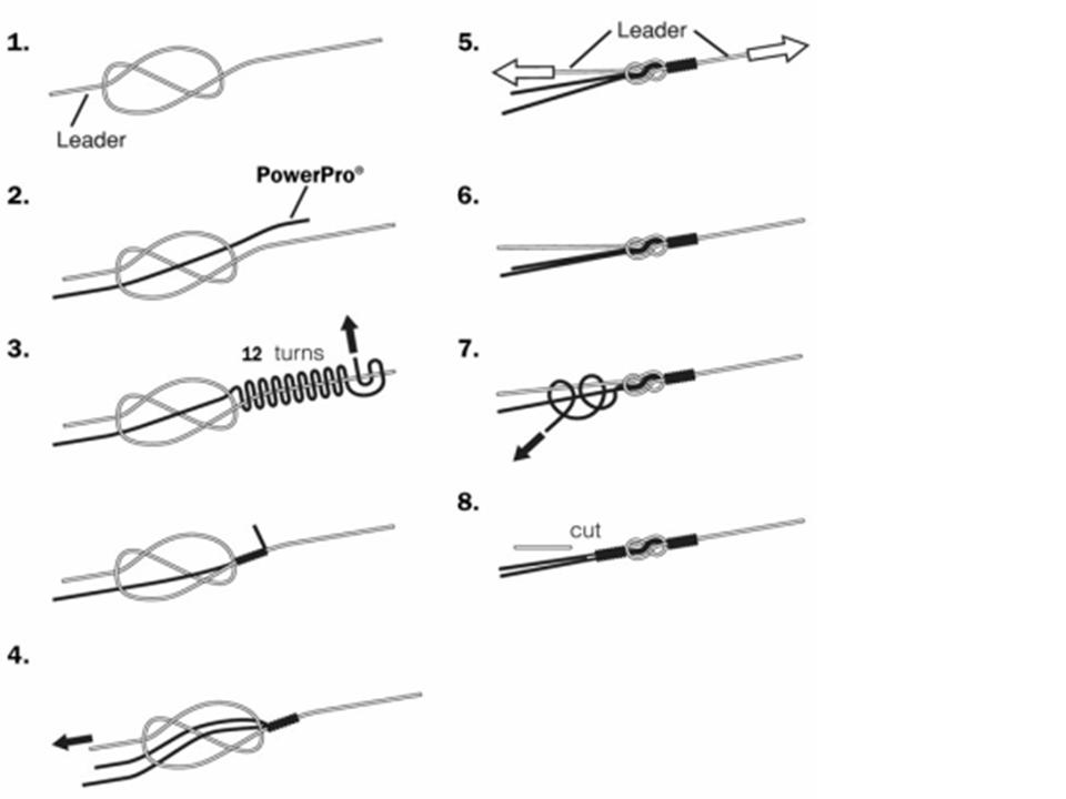 Knots for braid the fishing website discussion forums for Best knot for braided fishing line