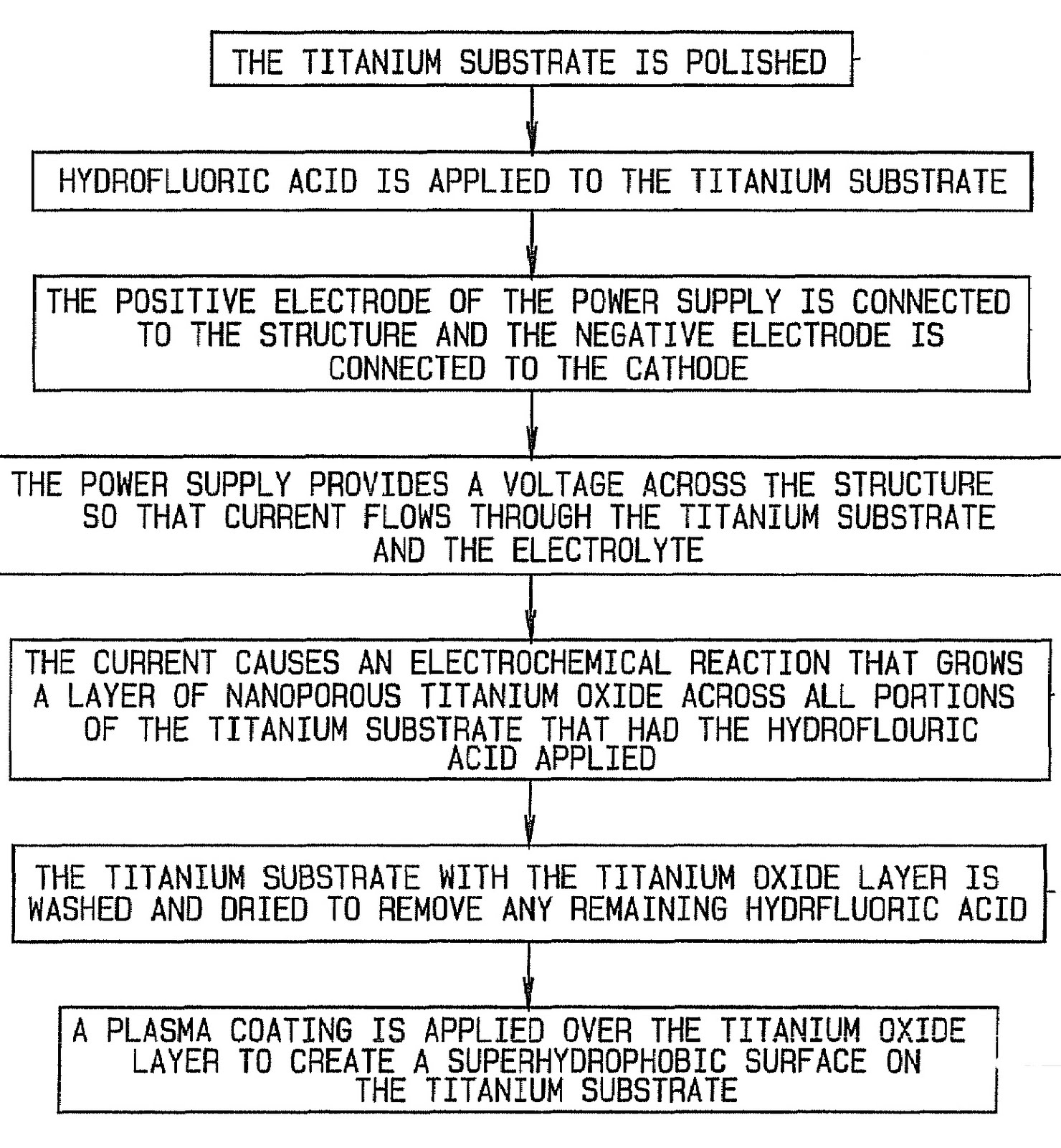 Lightning and thunder flow chart quentingillen1s blog nuclear energy flow chart ask jeeves ask whats nvjuhfo Choice Image