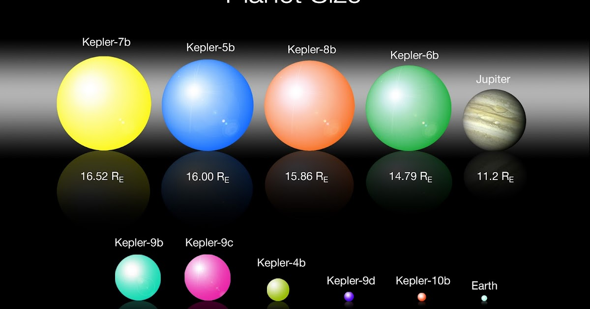 ideas inventions and innovations kepler finds 1235 new