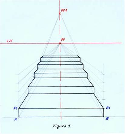 Construcci n acabados escaleras for Cuantos escalones tiene un piso