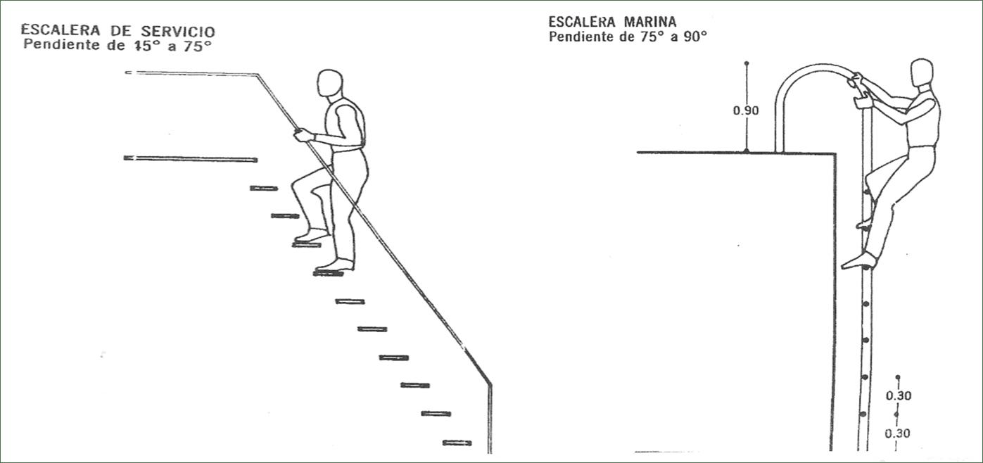 Construcci N Acabados Escaleras ~ Dimensiones Escalera De Caracol