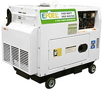Generators for Your Home Business