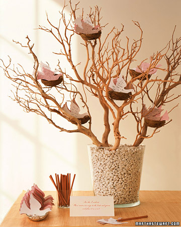 http://3.bp.blogspot.com/_vmENJXlOgZY/TUhpJ7N62cI/AAAAAAAAAwo/w05NbrUdAGw/s1600/love+bird+tree.jpg