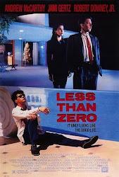 Baixar Filme Abaixo de Zero (+ Legenda)