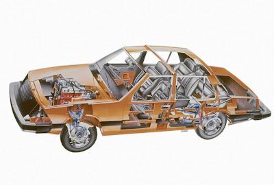 1972 Volvo Classic structure