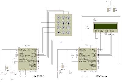 Esquema comunicación I2C entre dos PIC