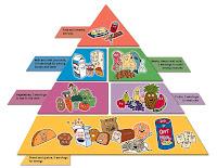 menu mediterranean diet